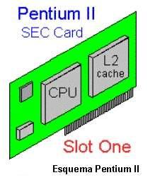 Evolución de los Microprocesadores (INTEL-AMD). Arquitectura básica del 80486