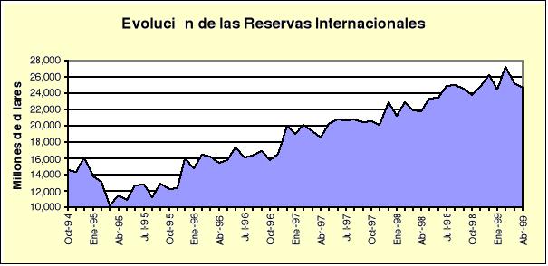 Crisis económicas internacionales en Argentina desde 1995