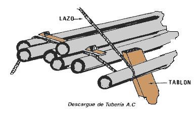 'Tuberías de los acueductos'