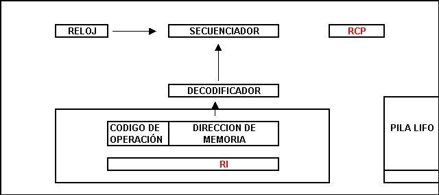 Informática Fundamental