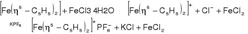 Laboratorio de química inorgánica
