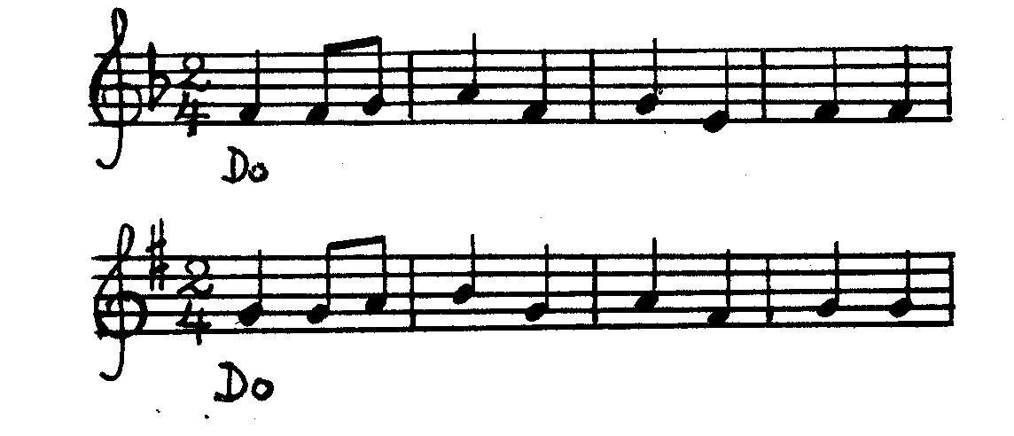 'Zoltán Kodály y Bela Bartók'