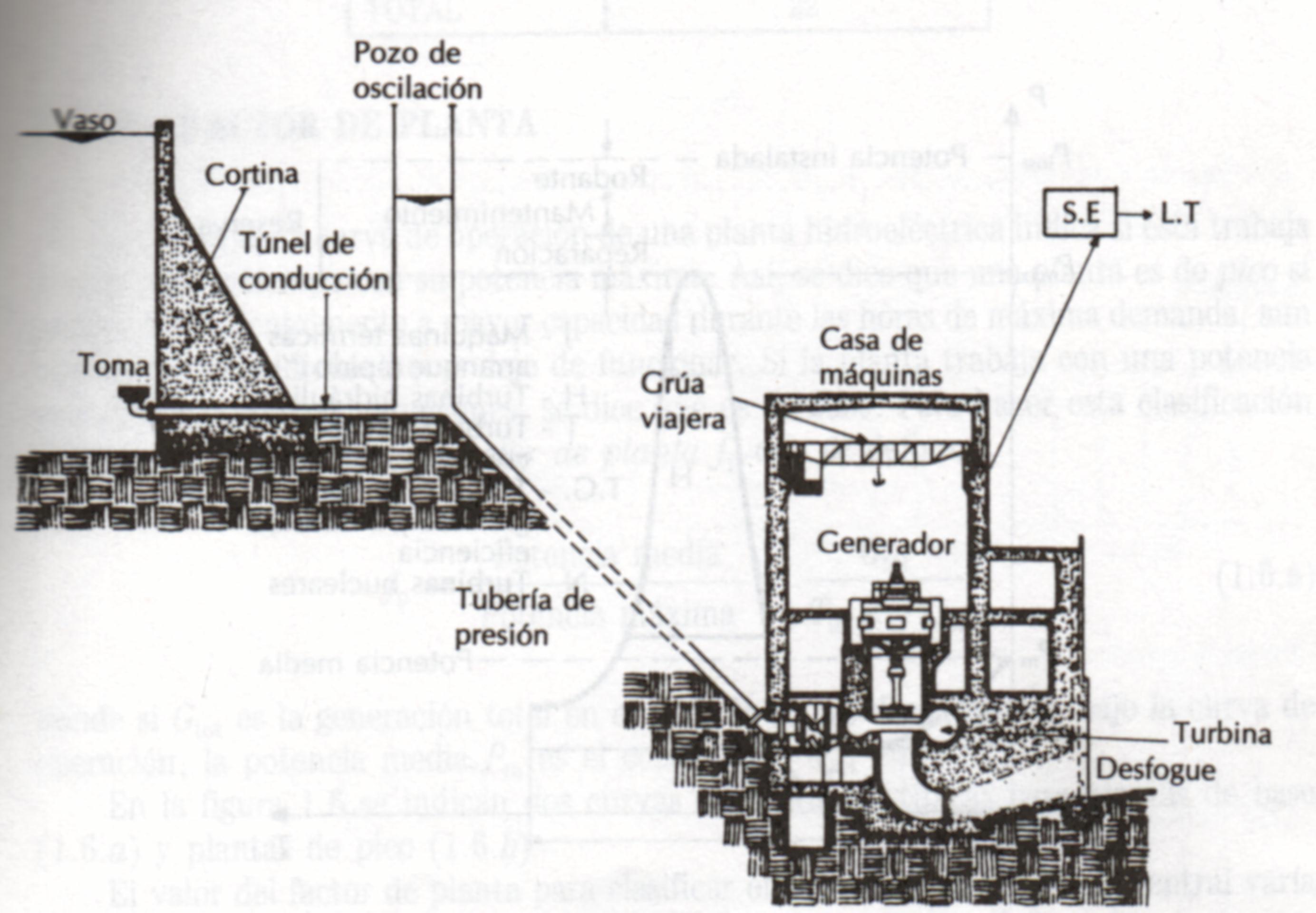 'Instalaci�n El�ctrica'