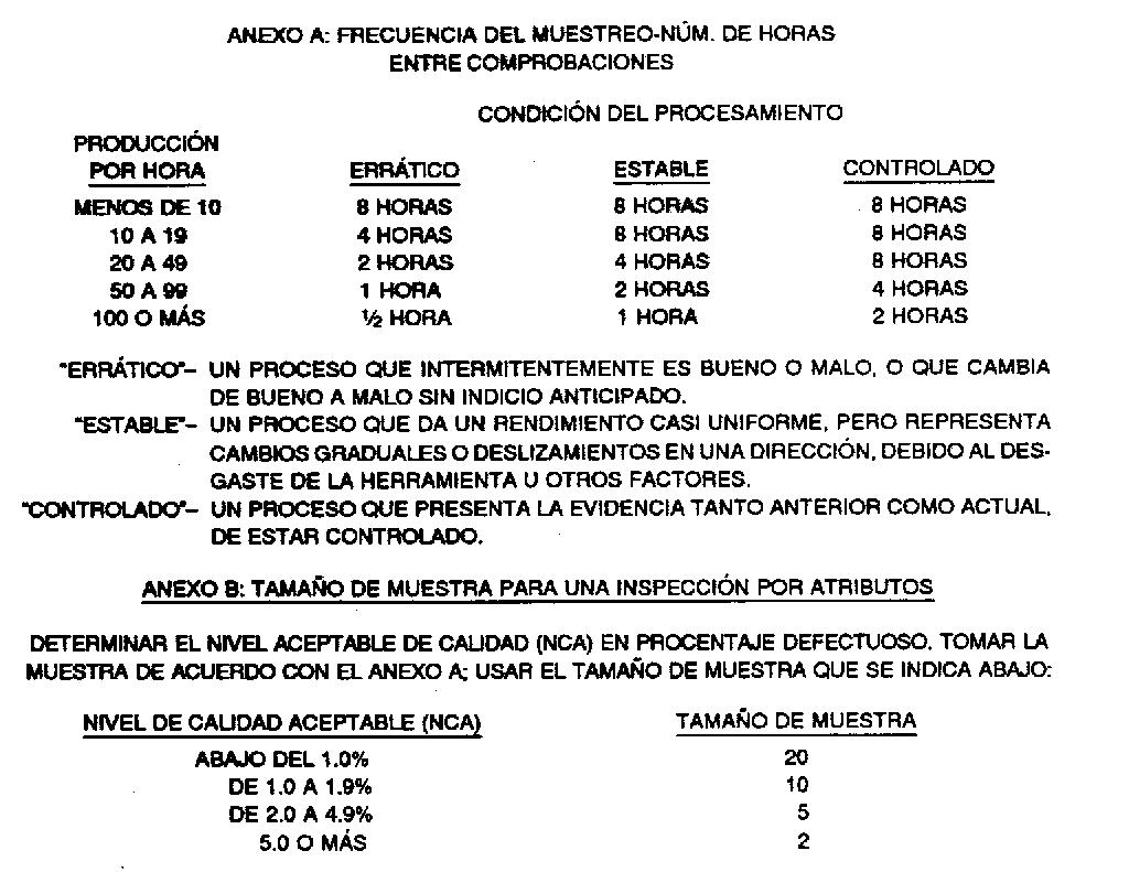 Único Nivel De Entrada De La Muestra Del Plan De Estudios Foto ...