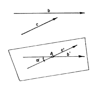 'Geometría'