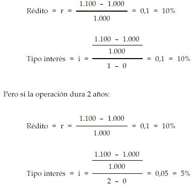 'Matemáticas de las Operaciones Financieras'