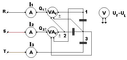 Medición de la potencia reactiva trifásica con el método de dos vatímetros