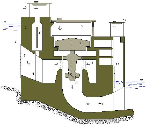 'Centrales hidroeléctricas'