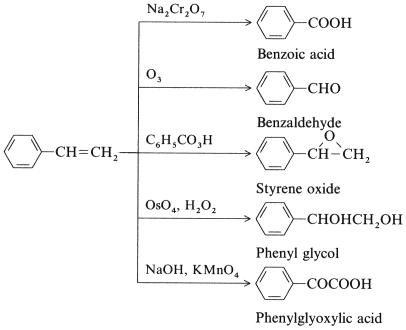 Estinero: Producción a partir de etilbenceno