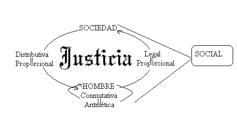 'Filosof�a'
