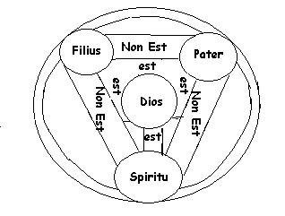 'Iconografía medieval'