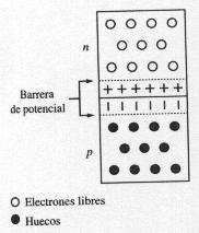 Semiconductores, diodos y transistores