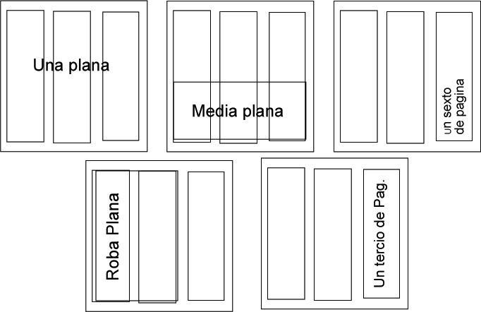 'Revistas. Caracter�sticas generales'