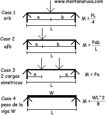 Maximo alvarenga fisica general pdf