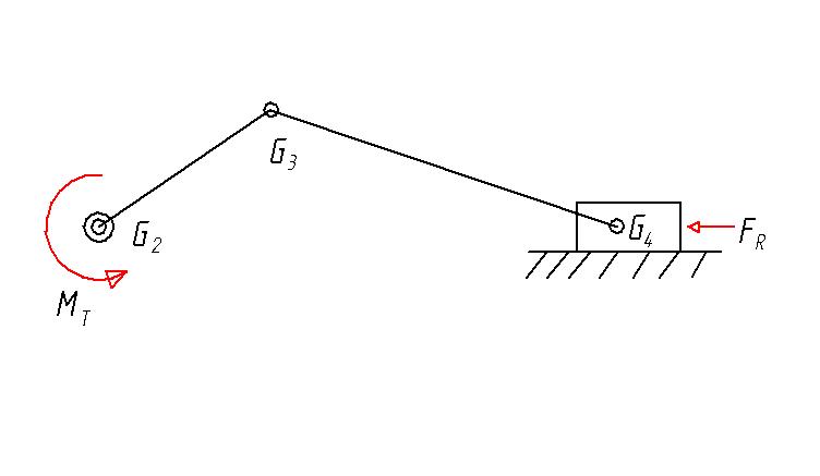 Biela-manivela: Problema dinámico-inverso