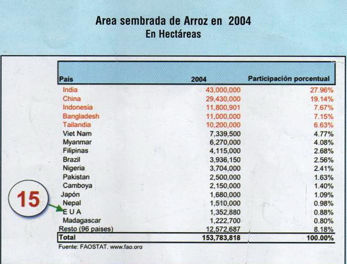 '{TLC} en Costa Rica'