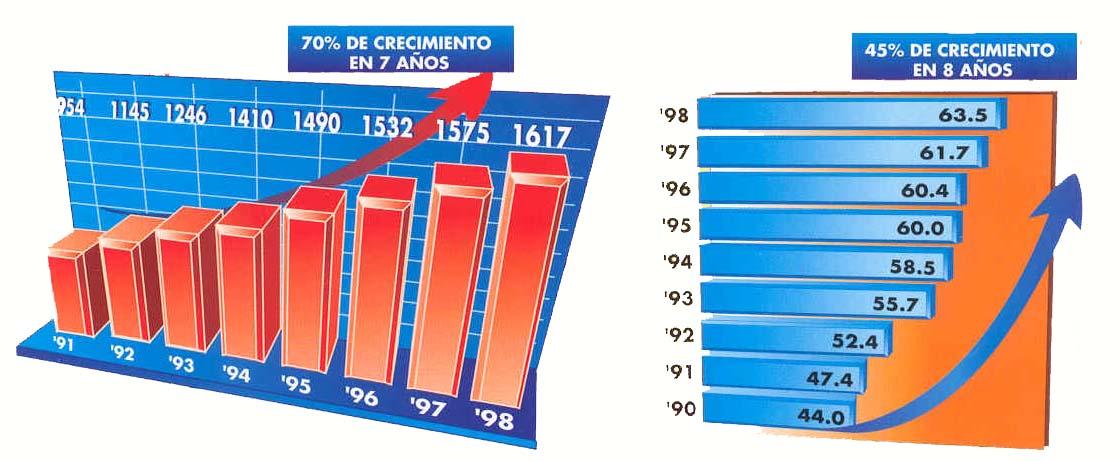 Mercado de cigarrillos en Argentina