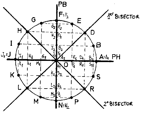 'Representación en Sistema Diédrico'