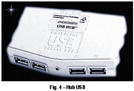 Tegnología {USB}
