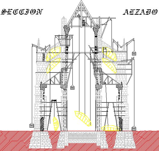 'Arquitectura gótica europea'