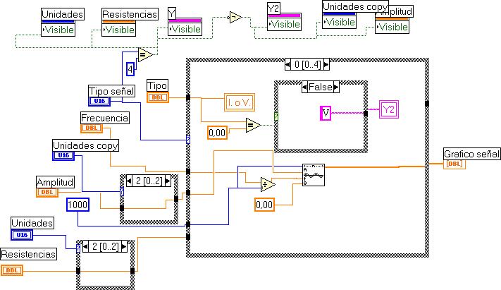 Simulacion de un multímetro digital (Lab View)