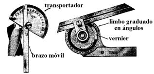 'Goniómetro'