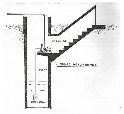 Obras hidráulicas