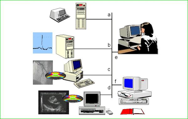 Informática Médica o Sanitaria