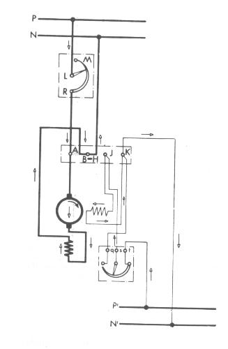 Máquinas DC: motor y generador
