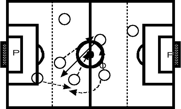 Proceso de Enseñanza y Aprendizaje de un gesto técnico o táctico