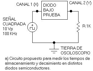 'Diodos semiconductores en transición de polarización'