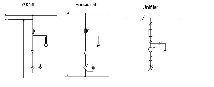 Instalaciones básicas