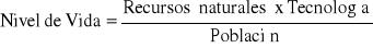 Geografía Humana. Demografía