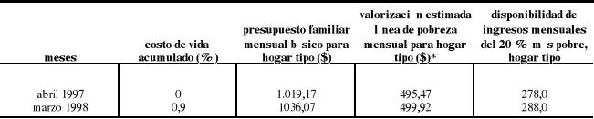'Economía argentina'