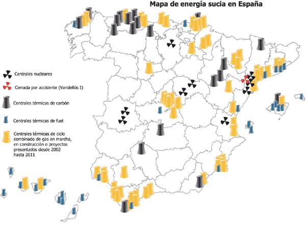 'Consumo de energía en España'