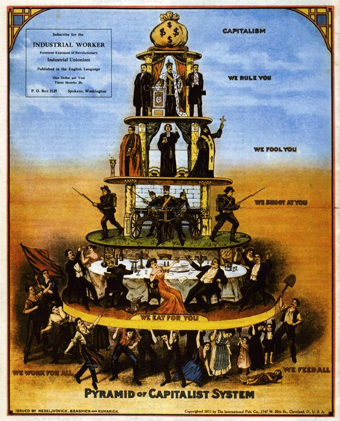 'Capitalismo'
