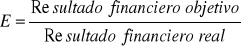 Gestión de riesgos financieros