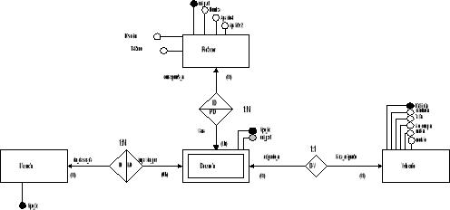 Base de Datos relacional para autoescuela