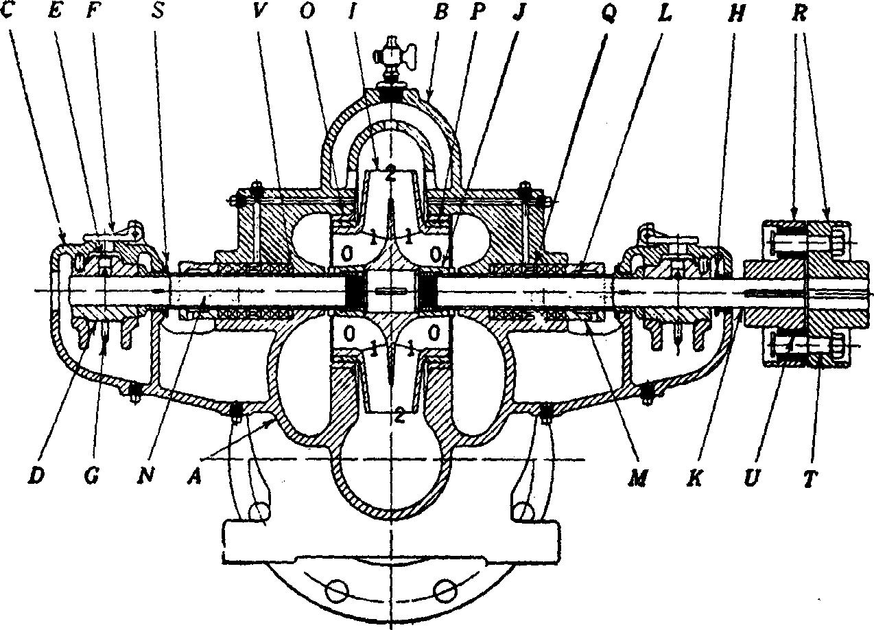 'Maquinas hidráulicas'