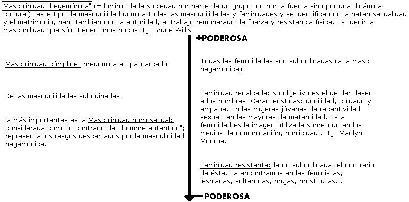 Matrimonio Romano El Rincon Del Vago : Encuentra aquí información de sociología para tu escuela