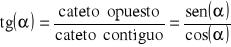 Fórmulas de Trigonometría