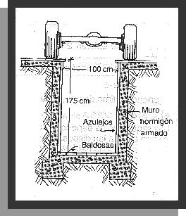 Construcción: Cemento