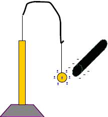 'Electrostática'