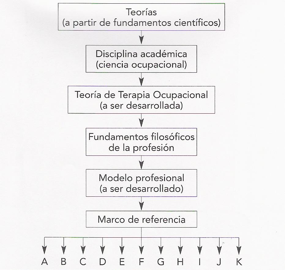 Encuentra aquí información de Teoría y Técnicas de la Terapia ...