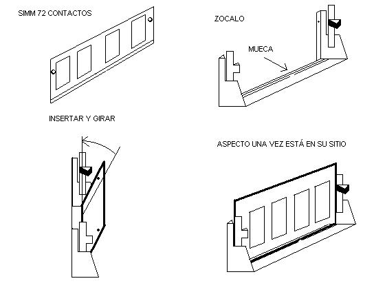 Reparación y Montaje de Ordenadores