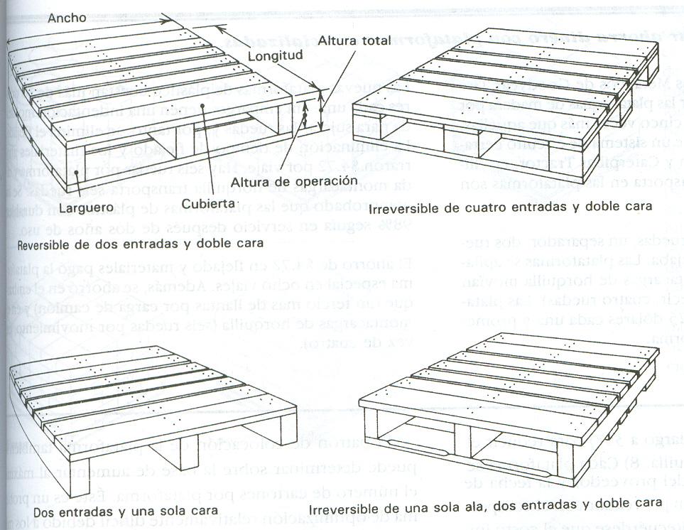 'Optimización del diseño y distribución de bodega'