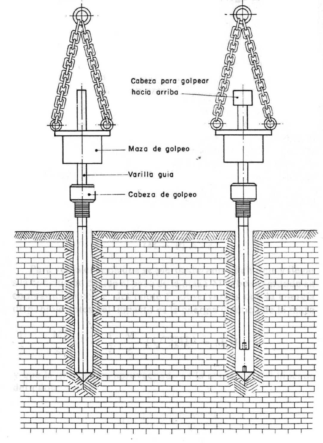 'Exploraci�n del subsuelo mediante penetr�metro'