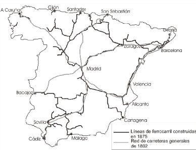 'Limitaciones de la Revolución Industrial en España'