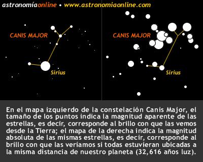 'Universo y Sistema Solar'