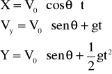 Composición de movimientos y leyes de Newton